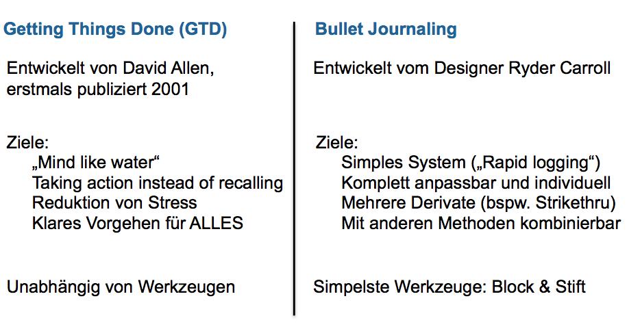 Vergleichsübersicht GTD und BuJo